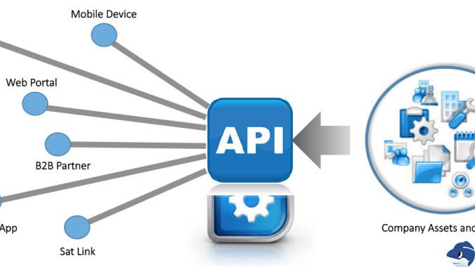 Tìm hiểu về API
